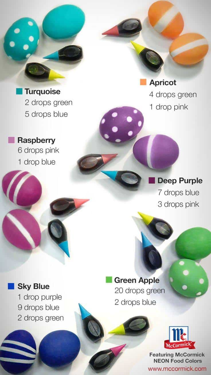 Food Coloring Dye Chart Gallery - Chart Design Ideas